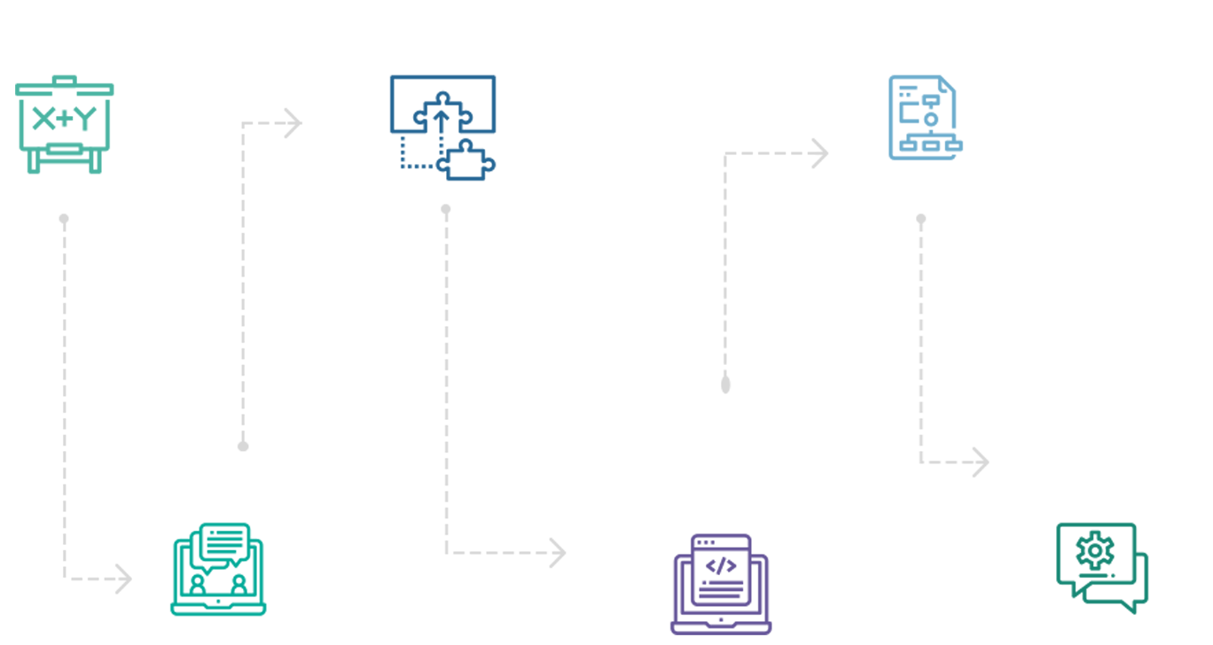 Full-cycle agile software development process diagram